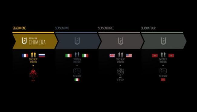 Rainbow Six Siege: tutte le novità dell'Anno 3