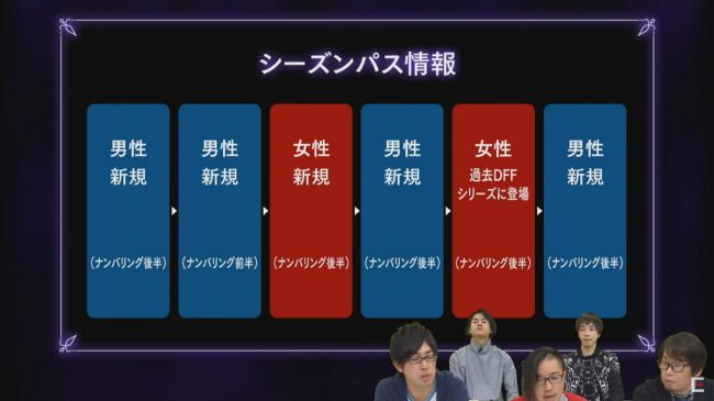 Dissidia Final Fantasy NT, tris di video su come si gioca