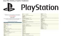 Sony registra Destiny of Spirits