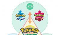 A febbraio arriva Pokémon HOME