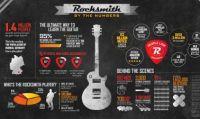 Rocksmith è il metodo più veloce per imparare a suonare
