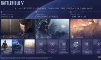 Battlefield V - La modalità Battle Royale arriverà a marzo