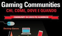 Infografica sulle Gaming Communities in Europa