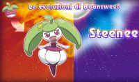 Svelati nuovi Pokémon e Personaggi presenti in Sole e Luna