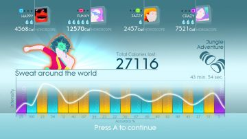 Immagine -5 del gioco Just Dance 4 per PlayStation 3