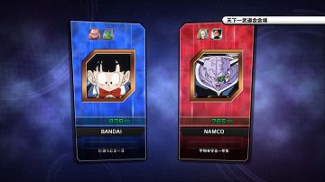 Immagine -2 del gioco Dragon Ball Xenoverse 2 per PlayStation 4